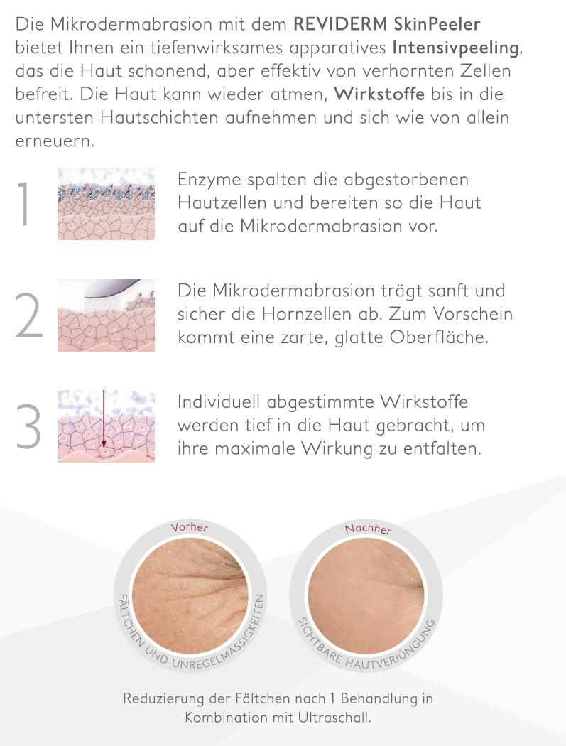 Primarius Dr. Günther Schamp Facharzt für Radiologie Institut für Computer- & Magnetresonanz-Tomografie.